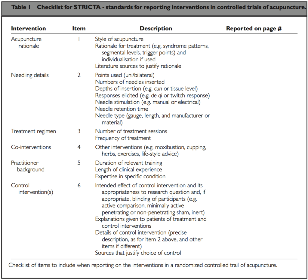 STandards for Reporting Interventions in Clinical Trials of Acupuncture (STRICTA)